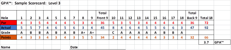 GPA-Scorecard-Sample
