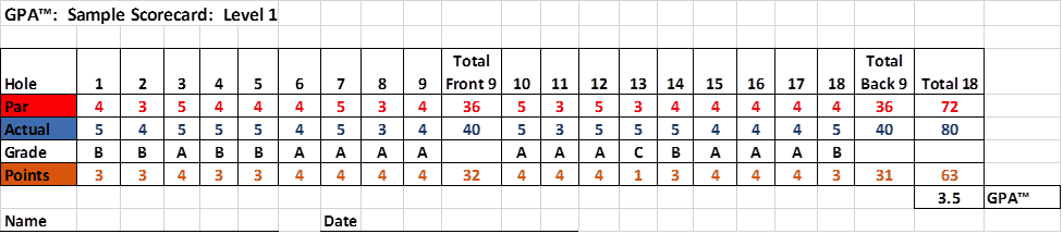 sample-scorecard