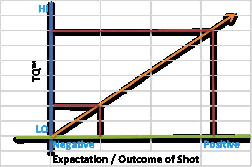 tq-chart